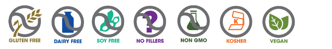 Quality Icons about Enzyme Science products