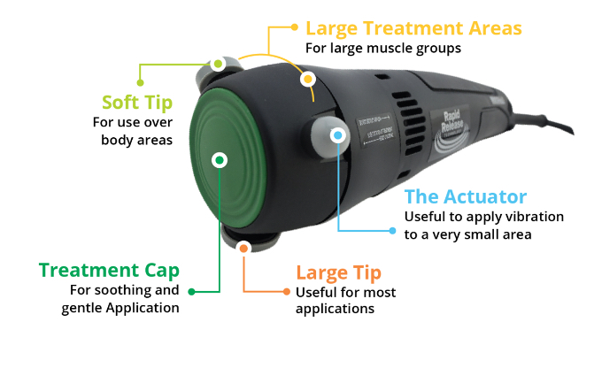 Rapid Release Pro2 Product Feature Infographic