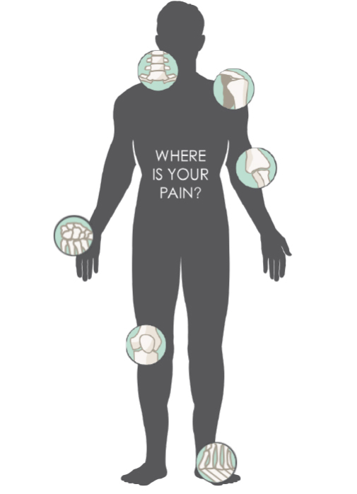 Common Pain Areas that Willow Curve treats